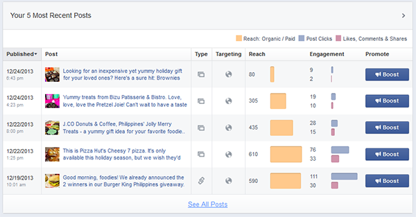Top 5 Facebook posts on the new Insights